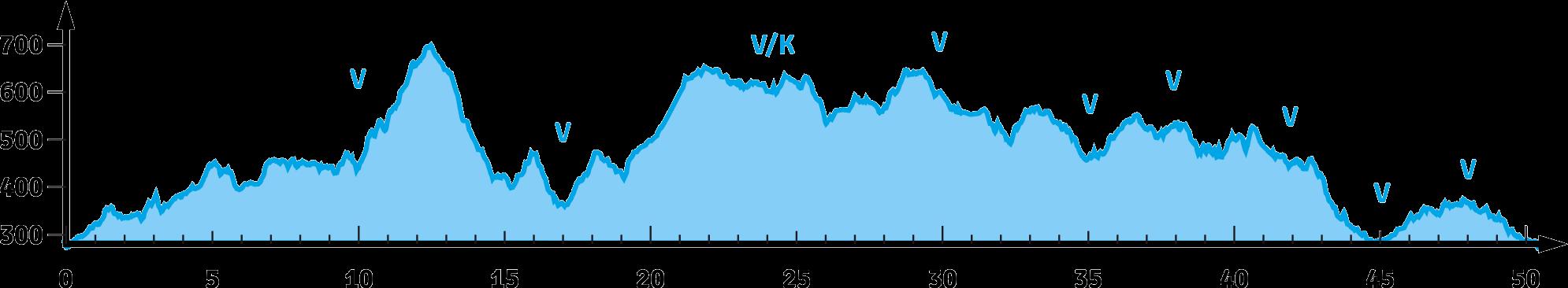 50 km Laufen